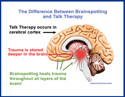 Difference Between Brainspotting and Talk Therapy